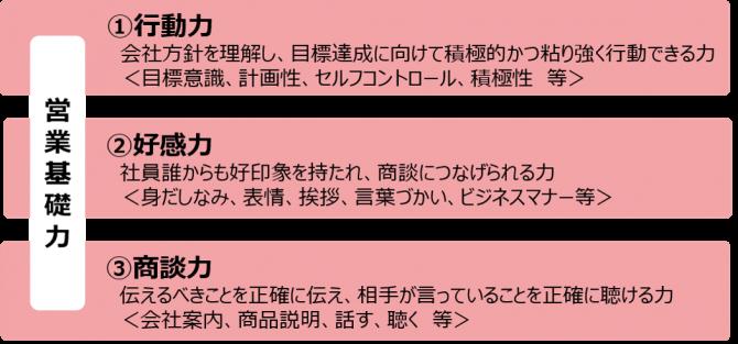 eigyo_seminar180423