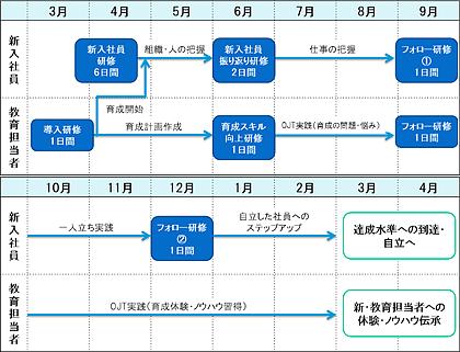 asahi-gas_taikeizu