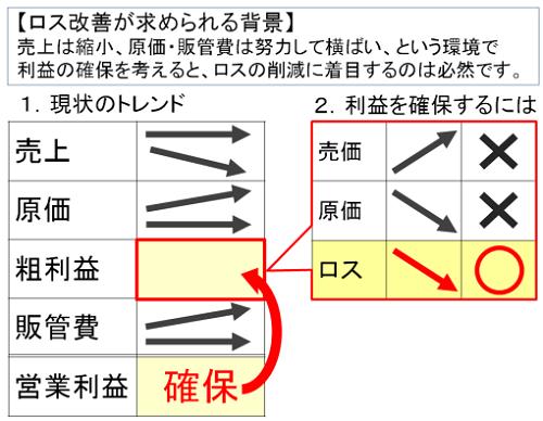 loss_column1-1