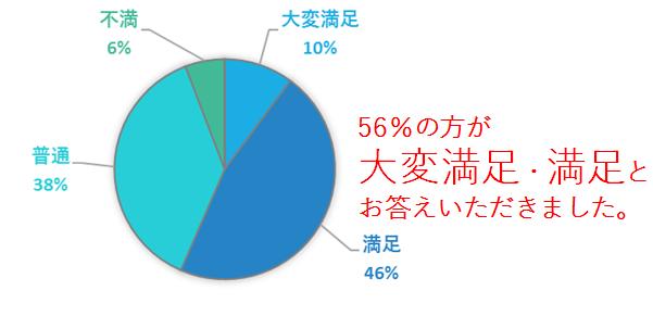 Survey1002